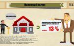 Появился проект закона по взысканию излишне предоставленного имущественного вычета по ндфл — все о налогах