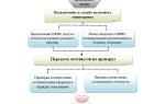 Проверка отчетности ифнс онлайн — мониторинг по-новому — все о налогах