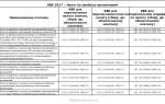 Проводки дт 76 и кт 76, 51, 91 (нюансы) — все о налогах
