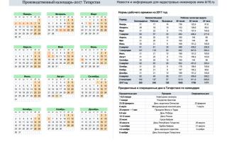 Производственный календарь на 2018 год с праздниками для татарстана — все о налогах