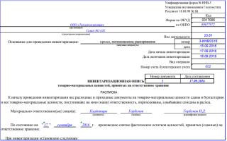 Унифицированная форма № инв-2 (инвентаризационный ярлык) — все о налогах