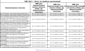 Минфин напомнил налоговые правила пересчета валютной выручки в рубли — все о налогах