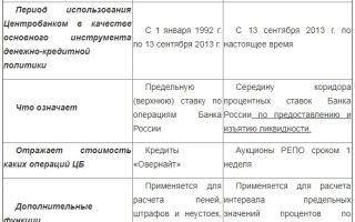Свидетелю должны будут выдавать копию протокола допроса — все о налогах