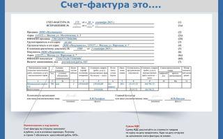 [ндфл]: дата дохода при списании долга физлица — все о налогах