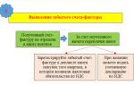 Порядок заполнения раздела 11 декларации по ндс — все о налогах