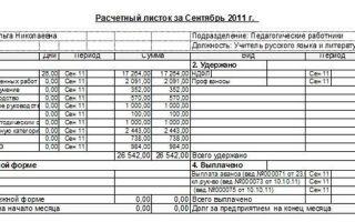 Расчетный лист по заработной плате — бланк — все о налогах