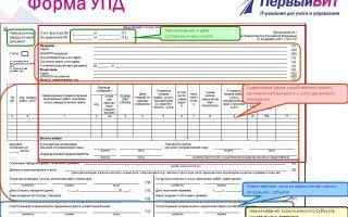 Нужно ли переводить на русский наименование товара в первичном документе? — все о налогах