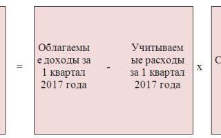 Ндфл с нерезидентов рф в 2017-2018 годах — все о налогах
