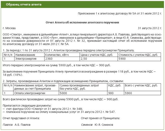 Образец заполнения отчета агента по агентскому договору