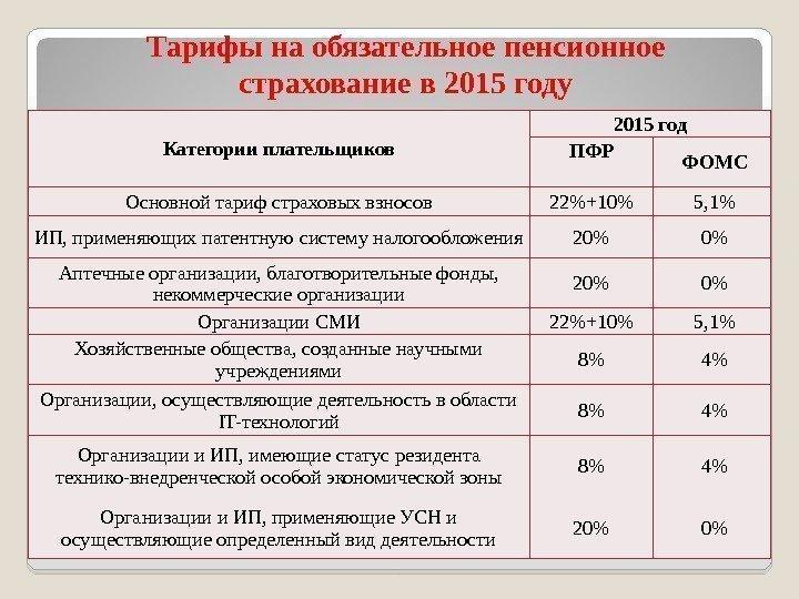 Услуги банка при УСН доходы минус расходы