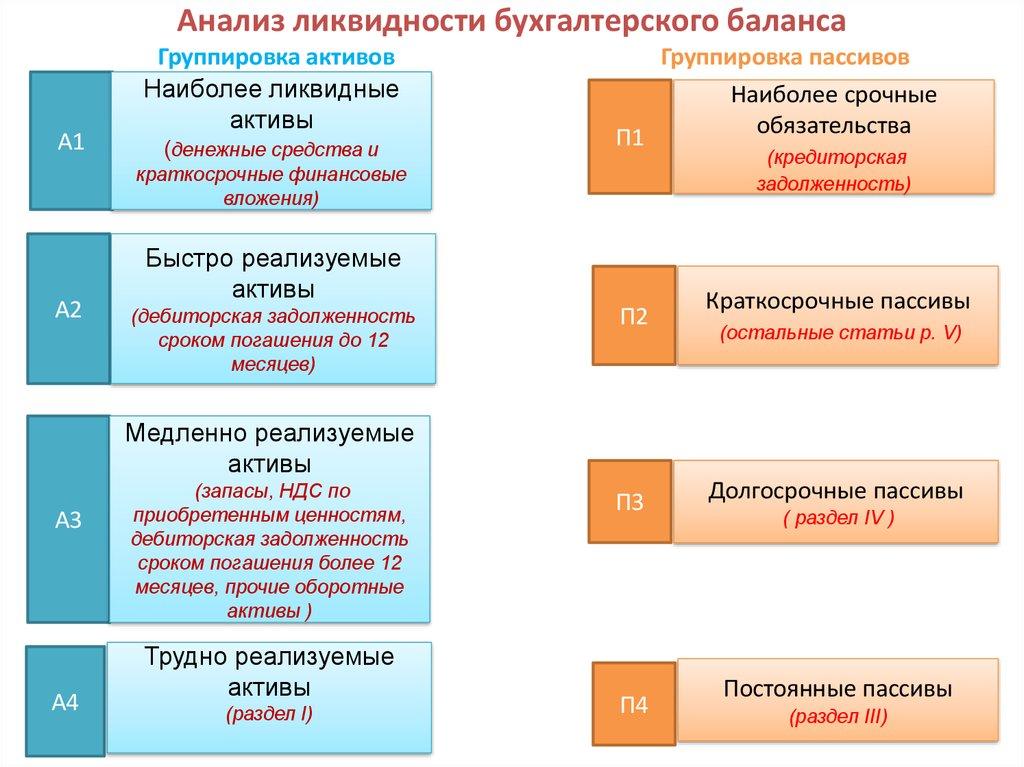 Начислен транспортный налог проводки