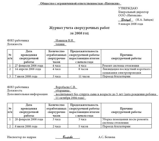 Работа удаленно по тк рф работа юристом удаленно украина