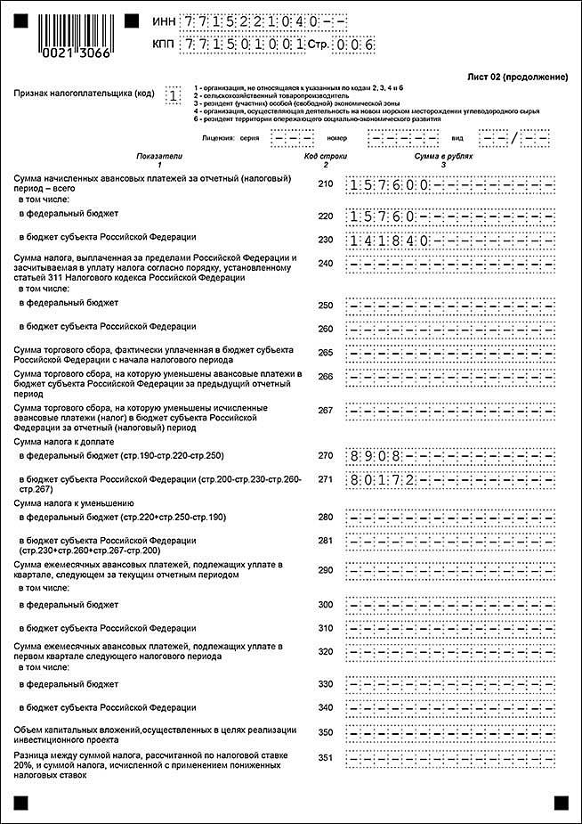 Строка 290 декларации по налогу на прибыль