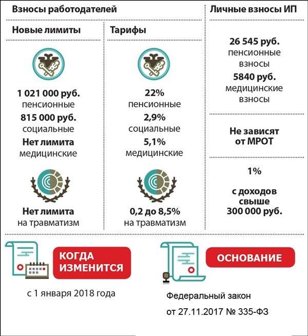 Кто освобождается от уплаты НДС в 2019 году