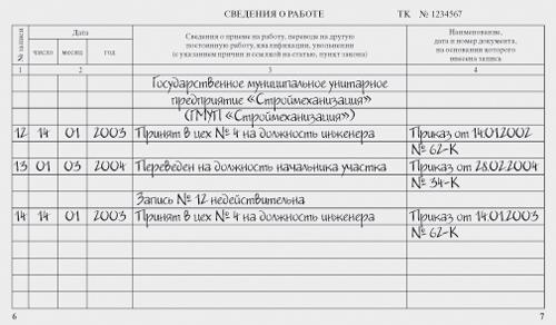 Переименование организации - образец записи в трудовой книжке