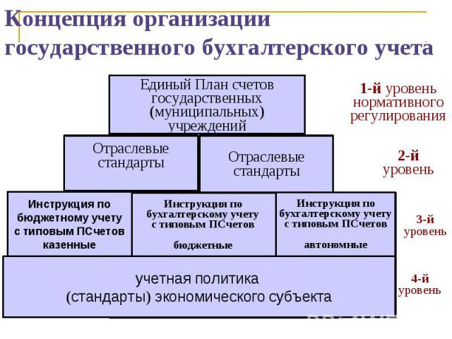 Счет 91-2 Прочие расходы- примеры учета